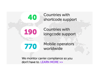 40 countries with shortcode support; 190 countries with longcode support; 770 mobile operators worldwide